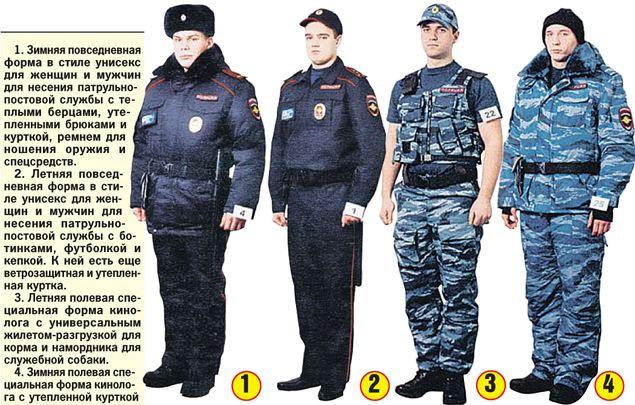 Одежда по уставу полиции 74
