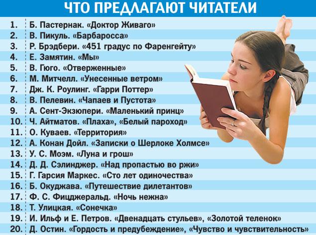 какие книги почитать мужчине штрафов ГИБДД, МАДИ