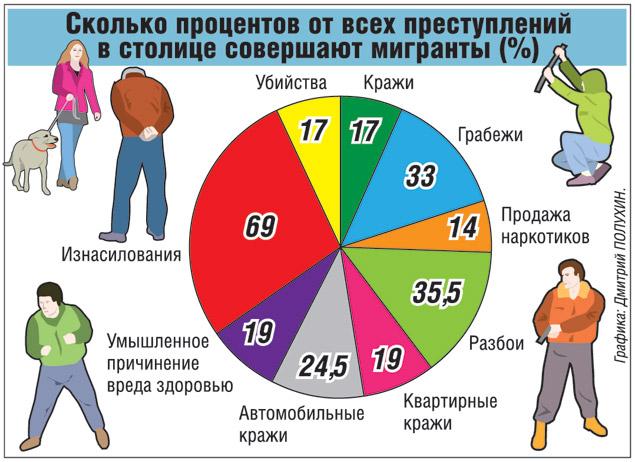 kolichestvo-seksualnih-prestupleniy-v-rossii