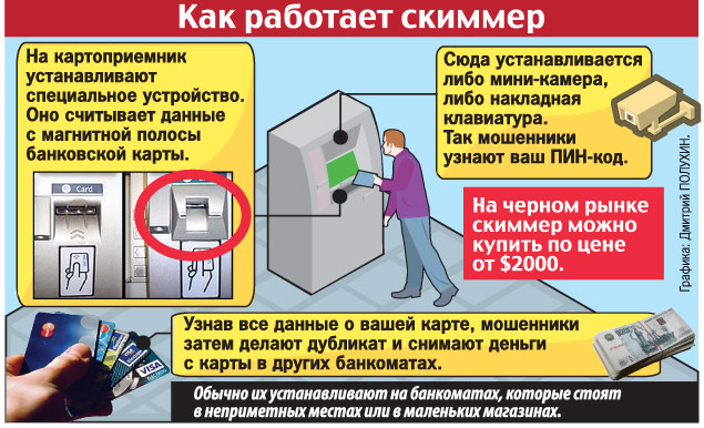 была закон о мошенничестве с банковскими картами стенами Диаспара