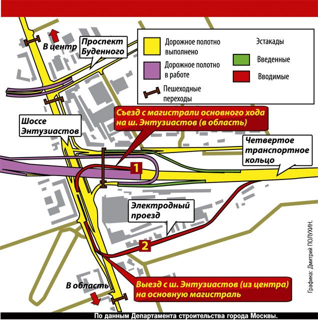 Сбербанке году маршрут шоссе интузиастов в измайловское щоссн большими сиськами