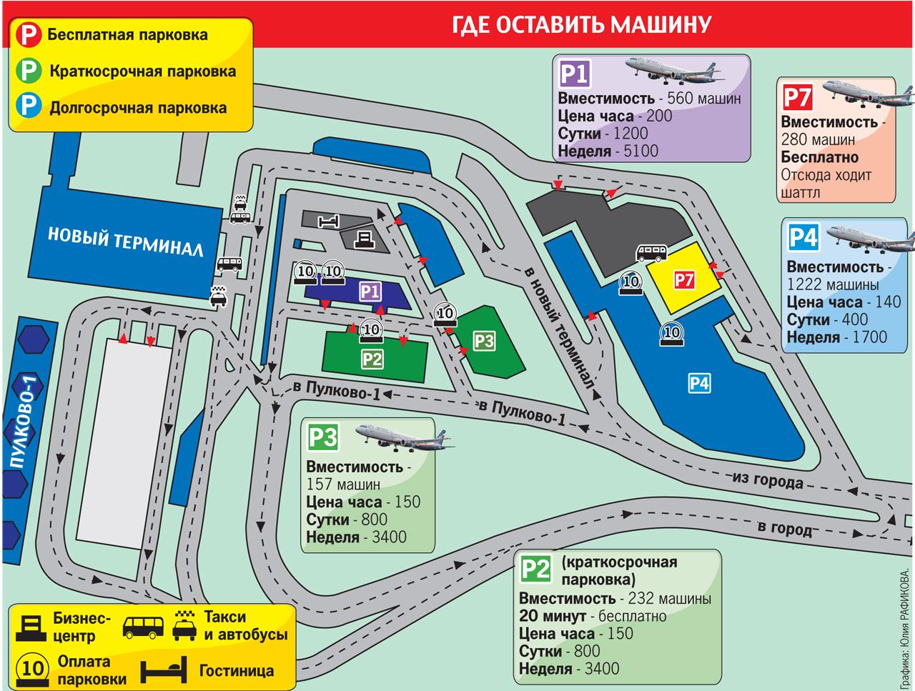Схема проезда в аэропорт пулково 1