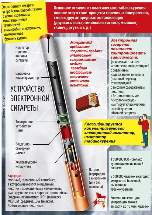 Электронные сигареты отзывы курильщиков какие лучше