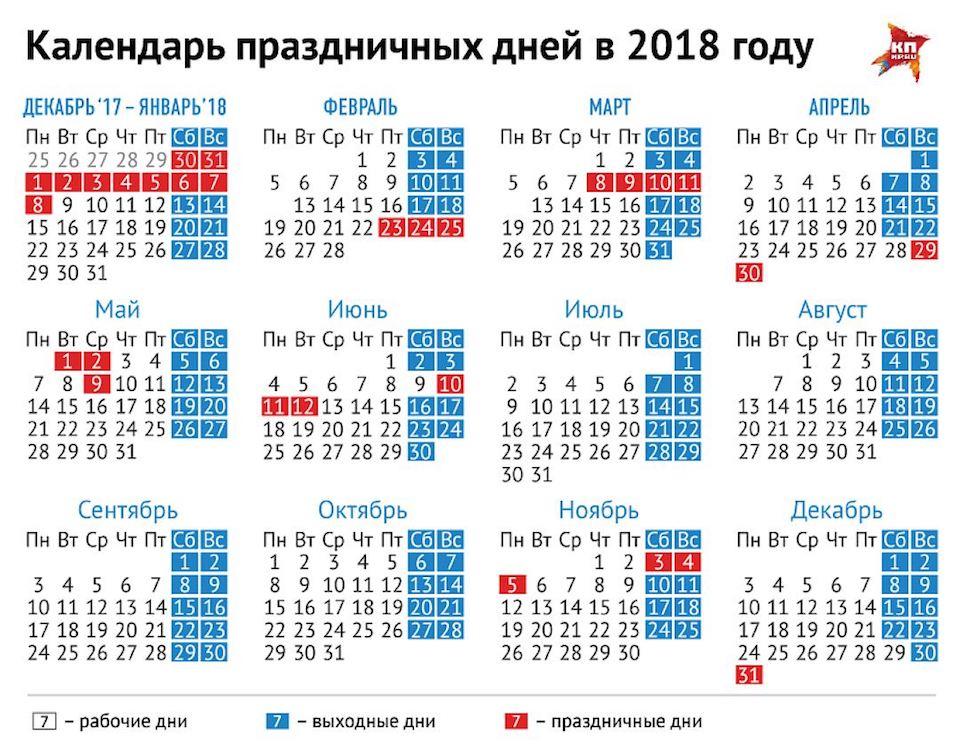 Новогодние праздники в 2018 году: как отдыхаем в январе?