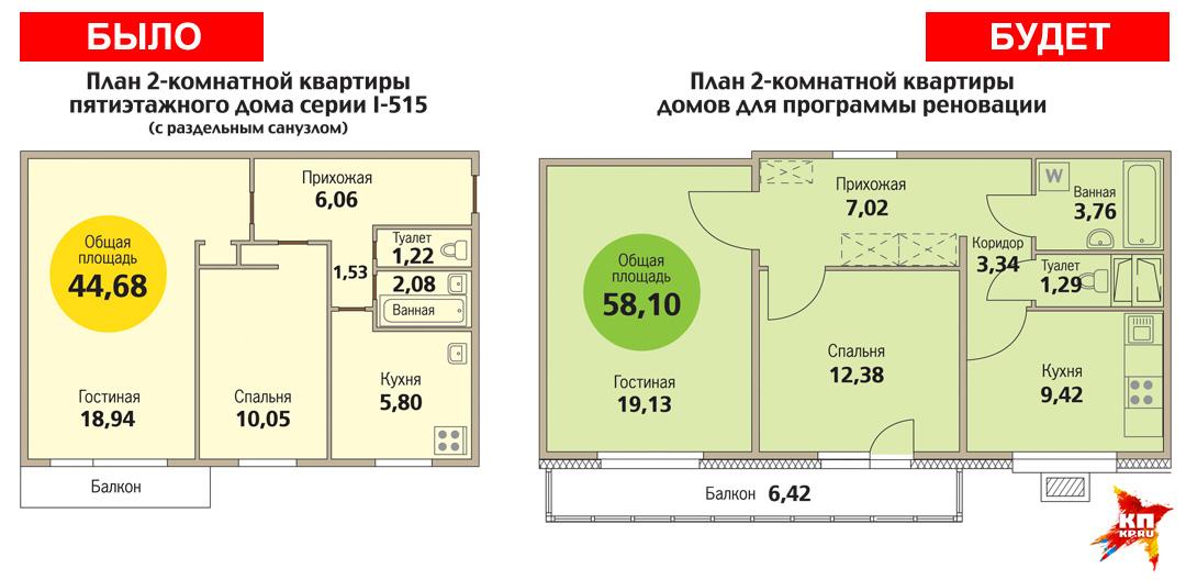 Рейтинг лучших районов москвы для проживания