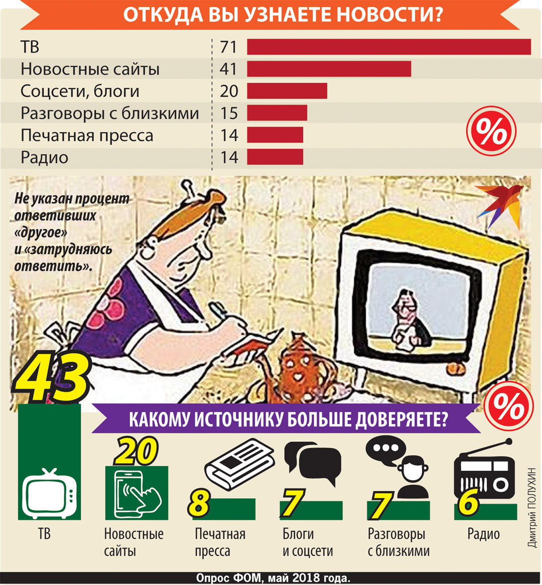 82b7ed357e0 По всем вопросам о переходе на цифровое телевидение можно обращаться на  горячую линию Российской телевизионной и радиовещательной сети   8-800-220-20-02.