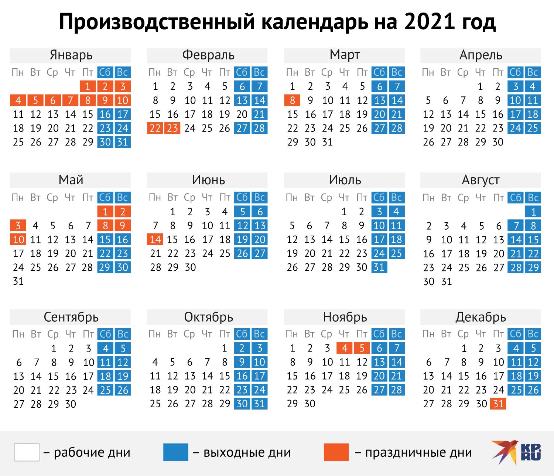на мегафоне как узнать  в 2021 году