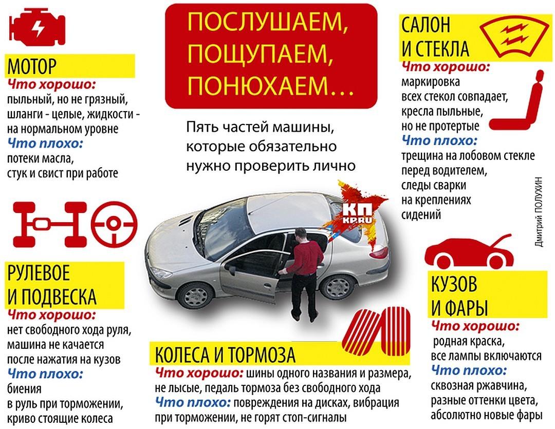 Как при покупки авто проверить деньги на как проверить авто на кредит залог в банках россии
