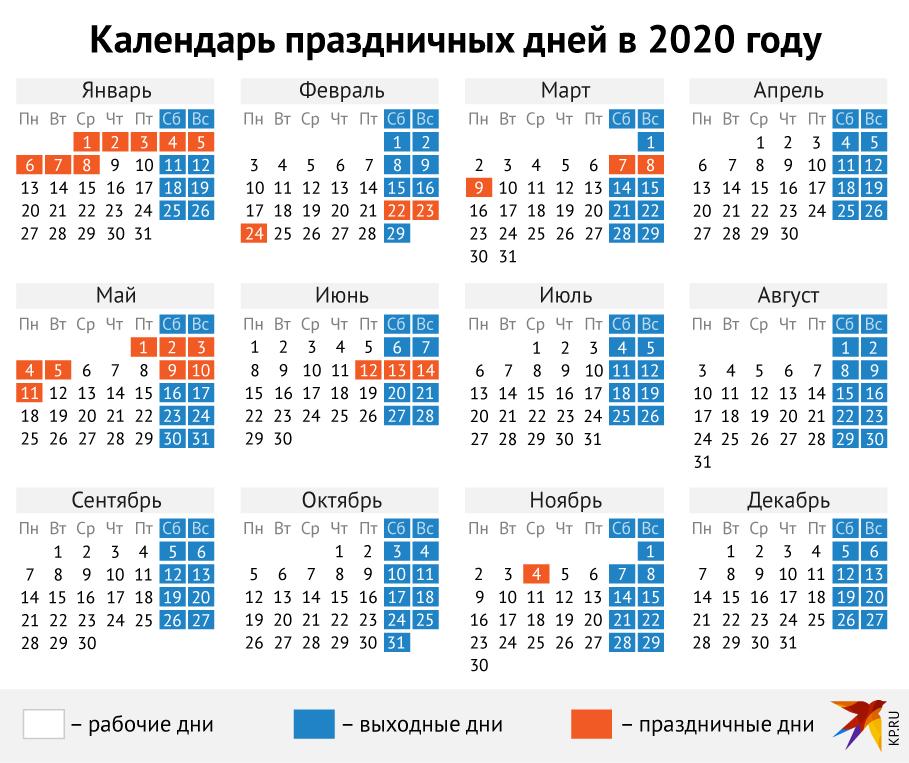среднее количество рабочих дней в 2020