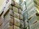 Инвестиционная политика беларуси