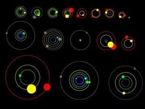 Планетарных систем во Вселенной множество.