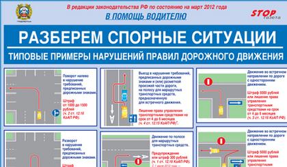 Finam.info - Авто Новости авто, ГИБДД опубликовала схемы со спорными ситуациями на дороге.