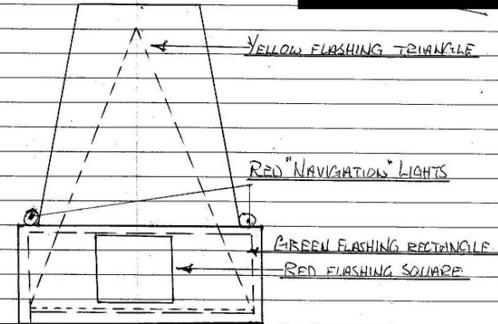 Детально: набросок НЛО, замеченного над Ливерпулем. К рисунку прилагалось детализированное описание «навигационных» огней