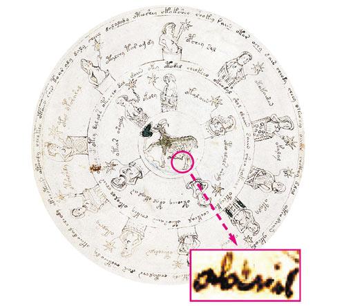 70-я страница манускрипта. В центре - имя Леонардо, написанное справа налево.