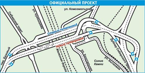 Схема Екатерины ГУРЬЕВОЙ.