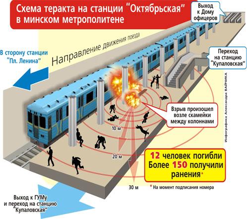 """Схема теракта на станции """"Октябрьская"""" 11 апреля."""