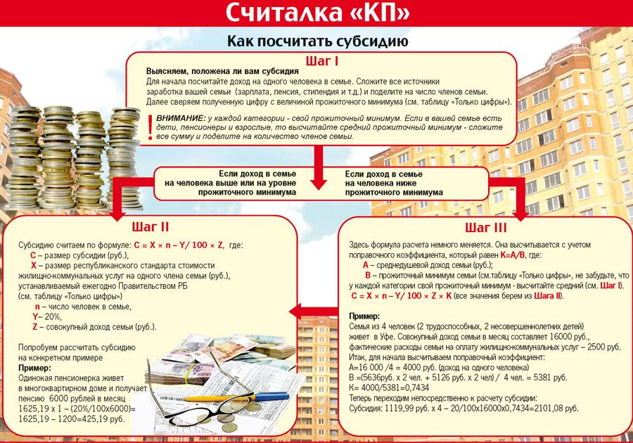 Система Юрист. Версия для коммерческих организаций