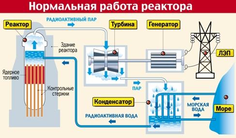 графика Алексея Стефанова