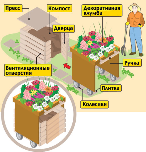 Идеи для дворика и дачи своими руками - Страница 2 415178