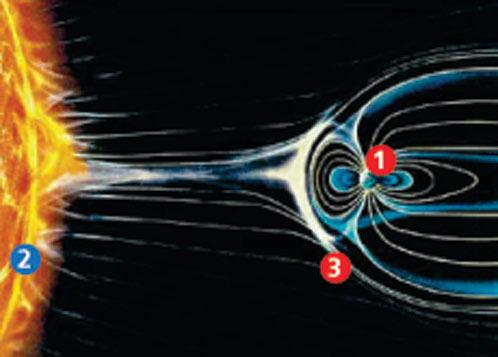 Жизнь на Земле (1) существует только потому, что ее от смертоносного солнечного излучения(2) защищает магнитосфера (3), коконом окружающая планету. Но новые данные говорят: жизненно важный экран ослабевает