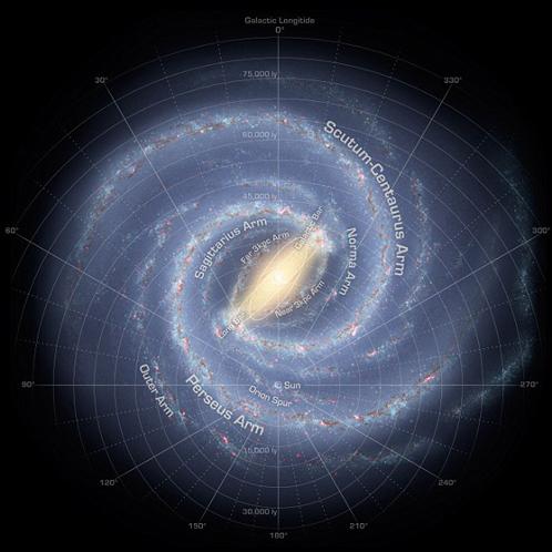 Млечный путь: мы находимся не на самой окраине