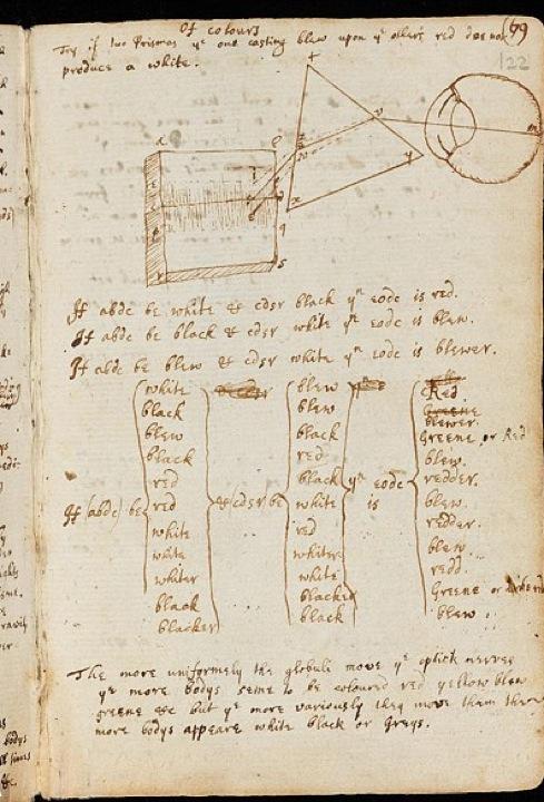 Набросок работы по оптике сэра Исаака Ньютона.