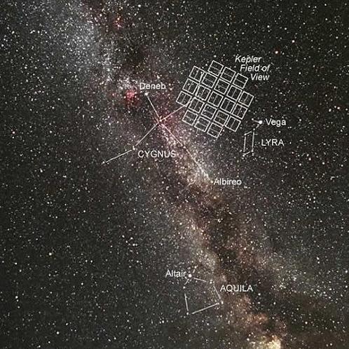 Кеплер нашел кучу планет только в одном созвездии Млечного пути. А если присмотреться и к другим?