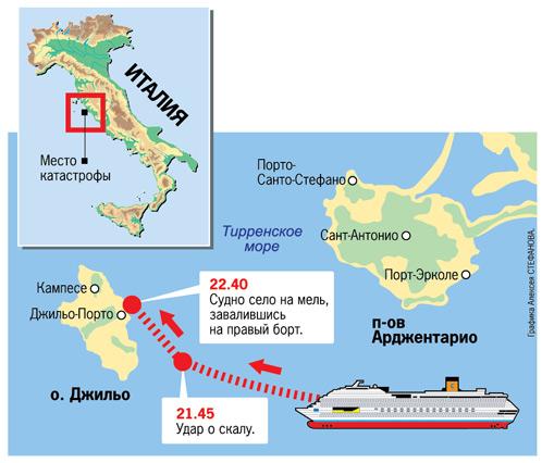 Инфографика: Алексей СТЕФАНОВ