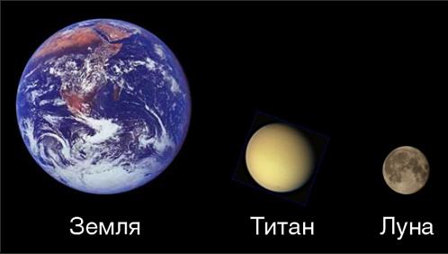 Титан больше Луны