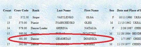 Домника и Дмитрий работали вместе.