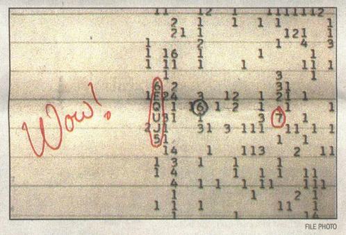 """""""Ого-го-сигнал"""": единицы и двойки на диаграмме означают фон, а более крупные цифры и буквы соответствуют различимому сигналу. Чем """"старше"""" буква в алфавите, тем сила сигнала выше."""