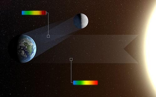 Земную жизнь выдал свет, отраженный от Луны