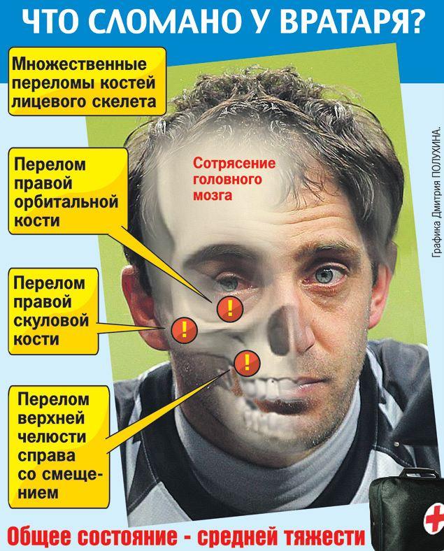 Андрей Дикань может вернуться в строй через полтора месяца