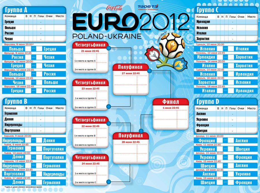 Расписание игр Чемпионата