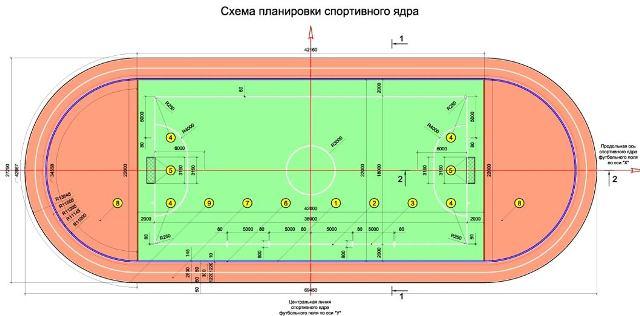 Схема нового стадиона