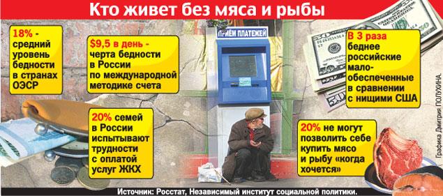Каждый четвертый россиянин может стать бедняком. 572219