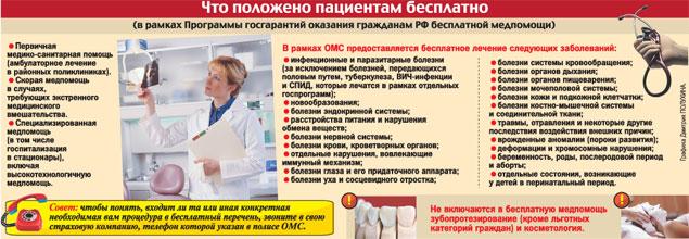 Приложение запись к врачу санкт-петербург