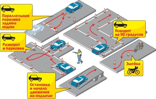 Автоматизированные автодромы