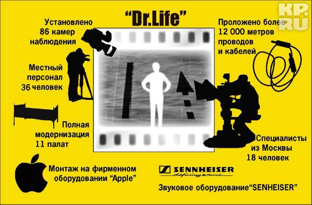 "Тв-реалити ""Doctor Life"" в цифрах"