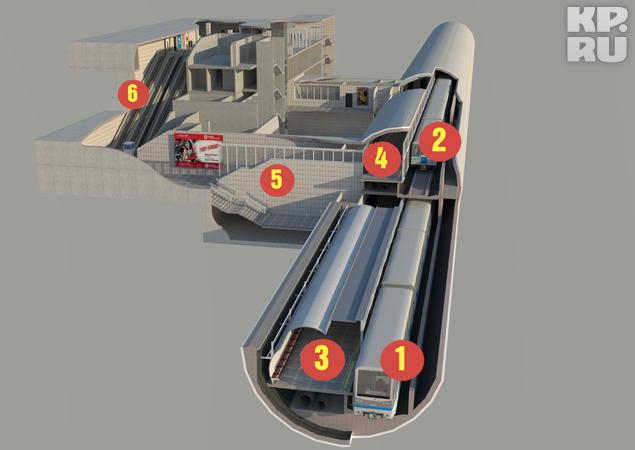 Метро будущего: 1 и 2 - поезда