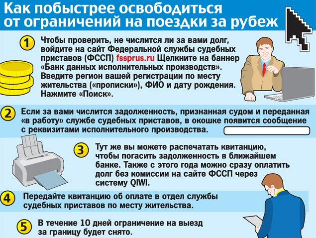 Графика: Дмитрий ПОЛУХИН.