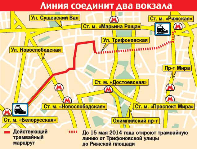 линии трамвая в Балашиху,
