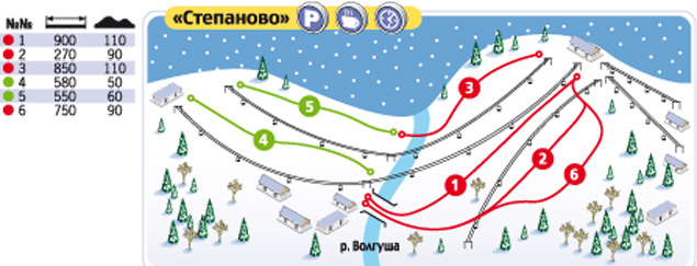 курорт Леонида Тягачева