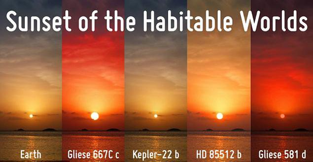 Так выглядят восходы в мирах, которые ученые подозревают в обитаемости