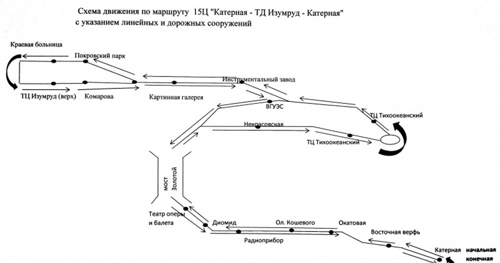 Схема маршрута автобуса №15ц