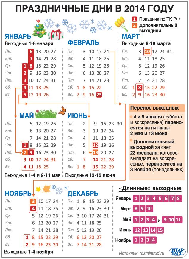 Количество праздников и выходных дней растет год от года.