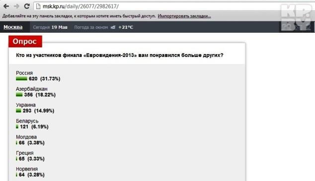 На московском сайте