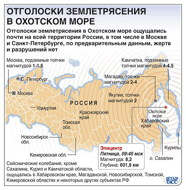 Удар стихии прокатился по всей России