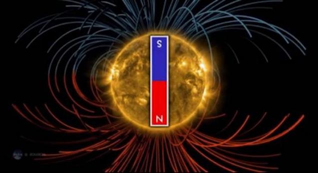 Северный магнитный полюсо Солнца станет южным