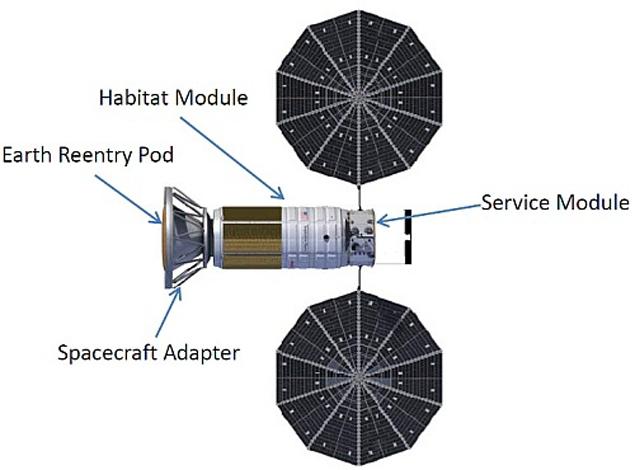 Схема марсианского корабля